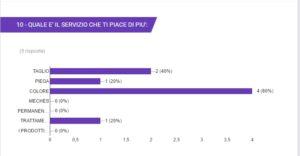 sondaggio11