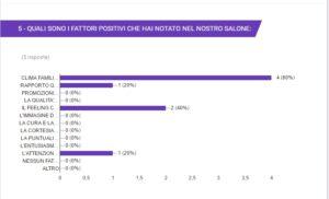 sondaggio6